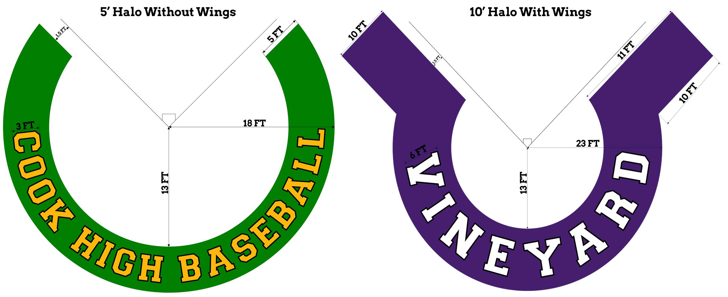halo-sizes