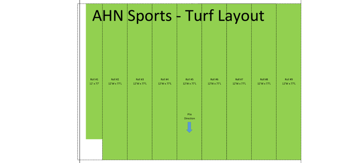 Turf Layout
