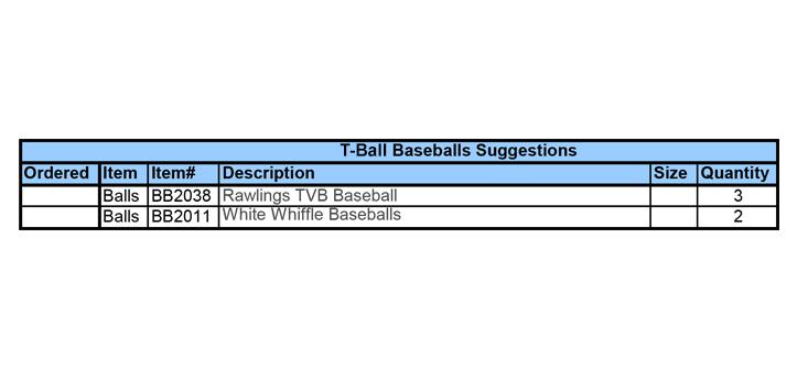 T-Ball Baseballs